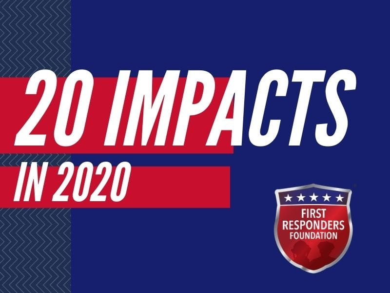 Twenty Impacts in 2020